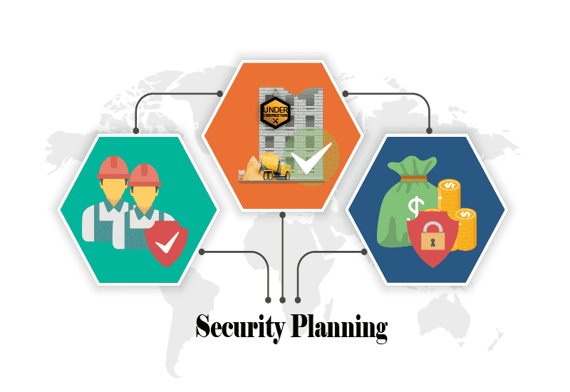 Security Planning in Finance Infographic